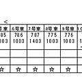 KATO N700A系 模型製品化編成 !!~~