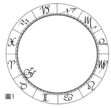 積木-占星相位研究-合相.JPG