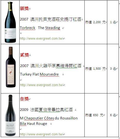 頂級酒莊傳奇2-讀者回函獎項1.JPG