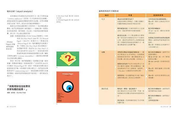 雜誌設計學9789864591527_b3