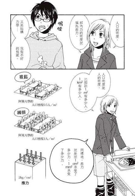 漫畫結構力學02.jpg