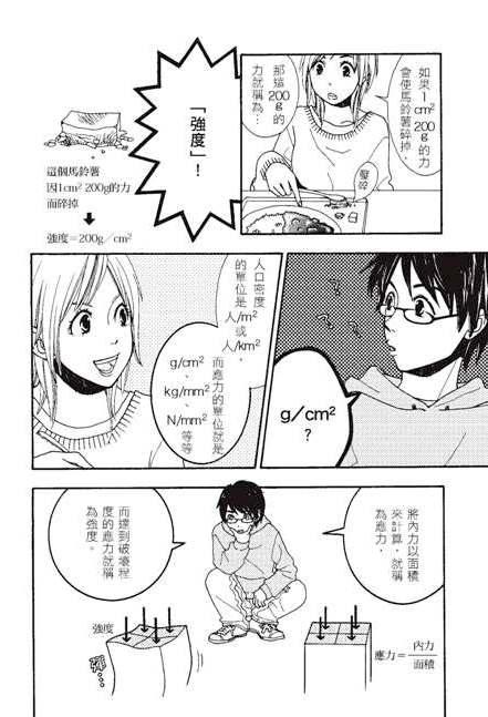 漫畫結構力學06.jpg