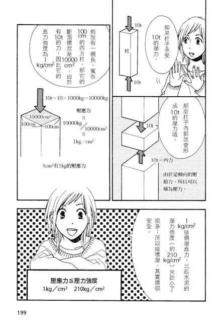 漫畫結構力學07.jpg