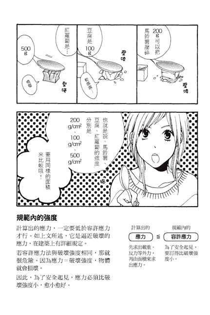 漫畫結構力學09.jpg