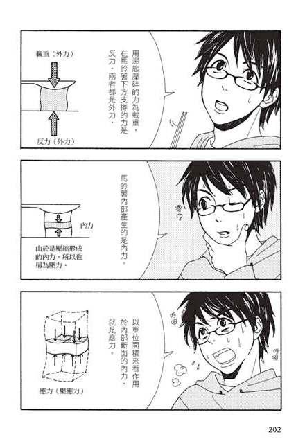 漫畫結構力學10.jpg