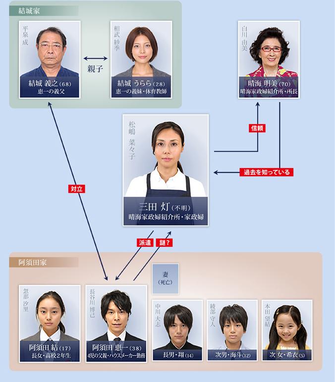 家政婦のミタ3.jpg