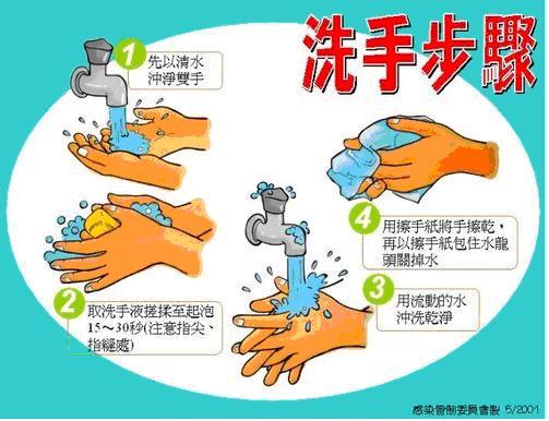 洗手步驟.jpg