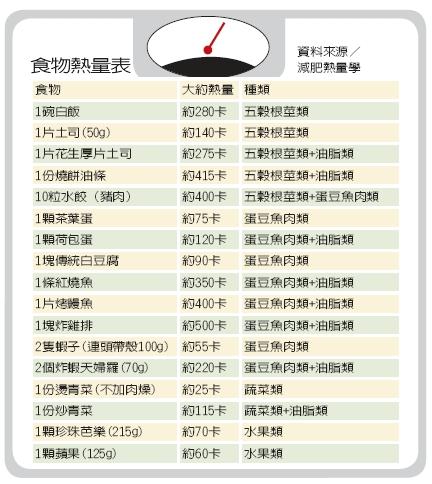 食物熱量表.jpg