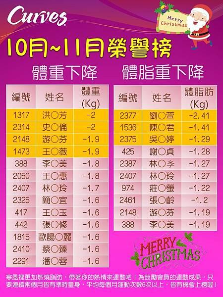 2018_10~11榮譽榜_圈圈版.jpg