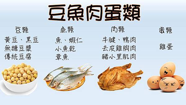 豆魚肉蛋類