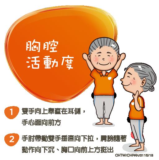 衛教文章圖4(健康操-胸腔活動度).png