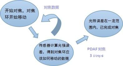 http://bbs.lenovo.com/data/attachment/forum/201503/31/154759wsskwy1x0eo07kkw.jpg.thumb.jpg