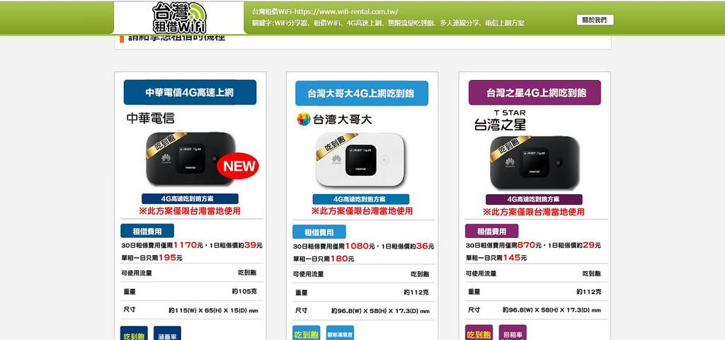 GLOBAL WiFi 台灣租借 (2)