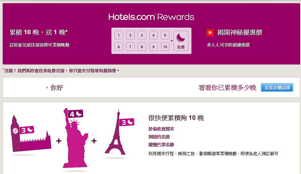 hotels.com Rewards兌換實況 (1)
