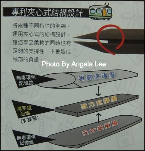 DSCN6078-專利夾心結構設計480X500.JPG