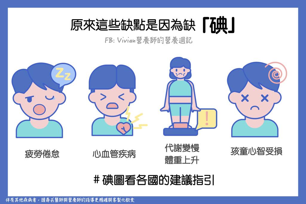 台灣營養師Vivian【圖解營養學】缺碘怎麼辦?看看台灣、紐西蘭與英國怎麼建議