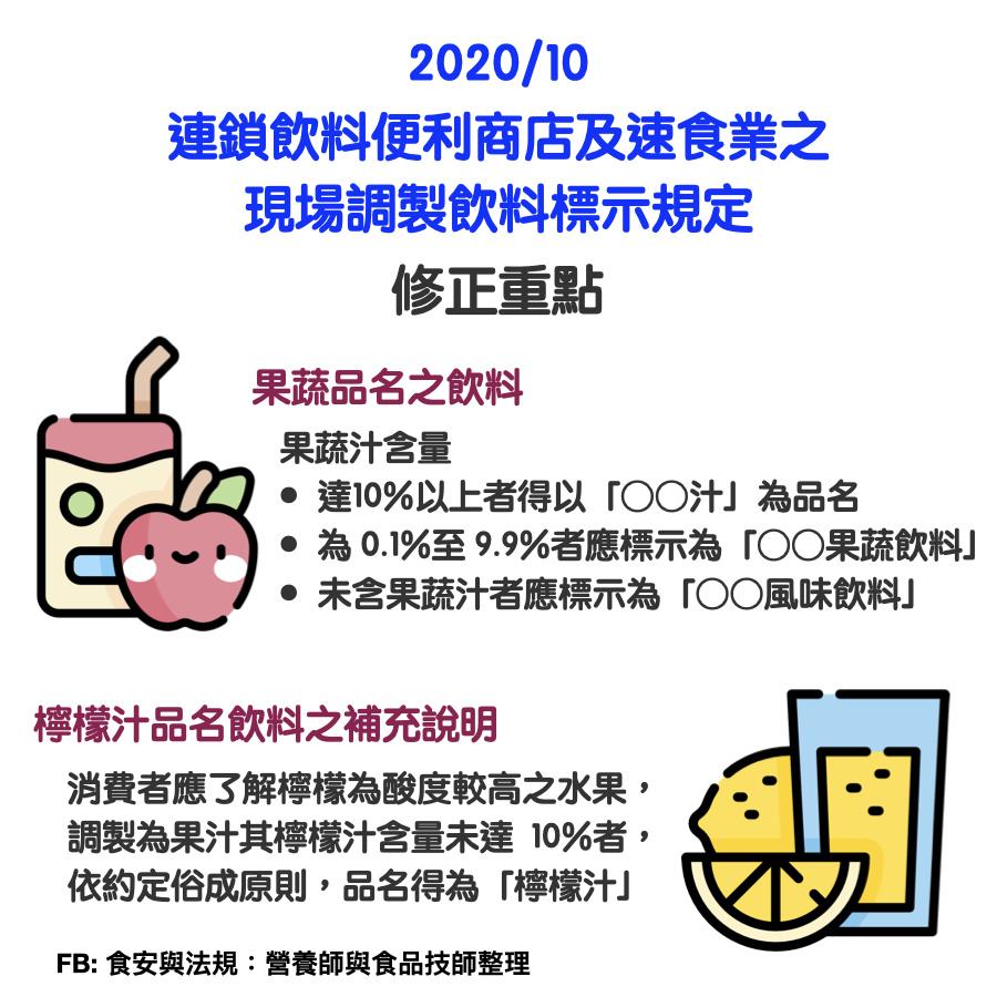 台灣營養師Vivian【法規懶人包】2020/10連鎖飲料便利商店及速食業之現場調製飲料標示規定修訂
