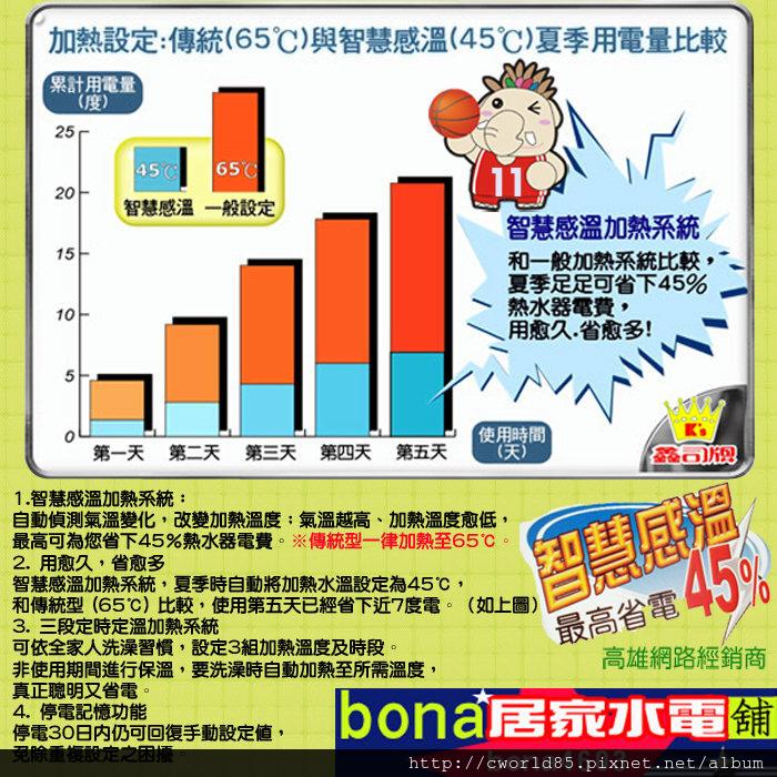 鑫司 15加侖KS-15SE 電爐 電熱水器 微電腦 智慧感溫 保固五年 說明.jpg