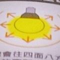 LED燈泡亮度的基礎