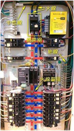 DIY電箱內火線同軌如何佈線