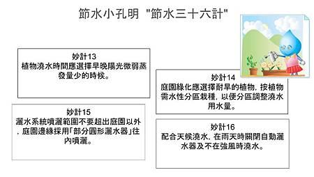 節水36計 (3).jpg