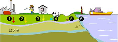 珍貴水資源:水與大自然、生活的好伙伴。2.png