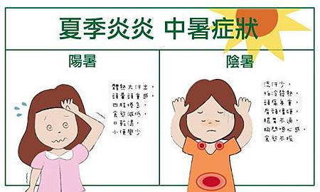 中暑不能只刮痧!從中暑症狀判斷才能對症解暑2.jpg