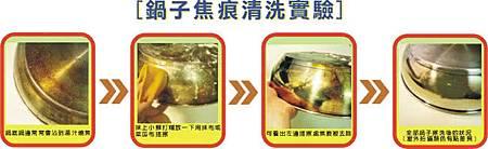 食品級蘇打粉用途2.jpg