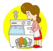 節水方法:廚房節水、洗澡節水、洗衣節水、馬桶節水。3.jpg