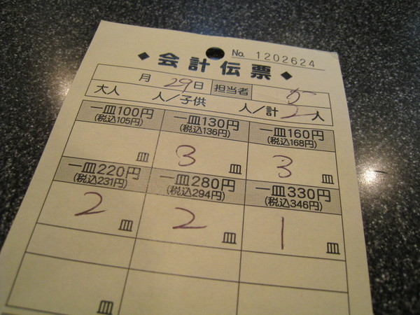 結算戰績,兩人共花2300日圓,總覺得服務生好像有少算錢
