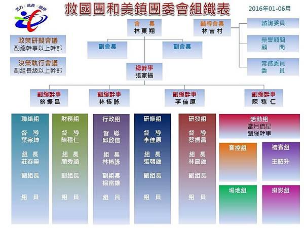 20160315和美團委會開會16.jpg