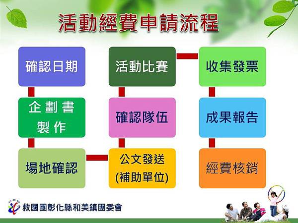 20160315和美團委會開會15.jpg