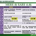 中東呼吸道症候群冠狀病毒感染症核心教材-民眾版104061004.jpg