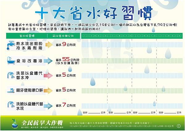 十大省水好習慣2 (1).jpg