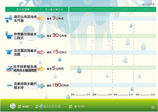 十大省水好習慣1.jpg