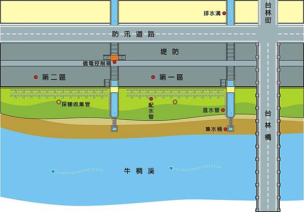 台林橋平面圖