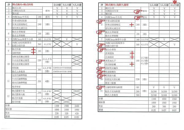 2016.08.20 台北市 韓老大海鮮九層塔 15.JPG