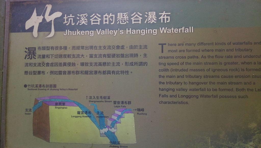 竹坑溪瀑布剖面圖
