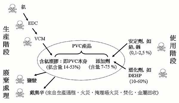 s-life-cycle.jpg