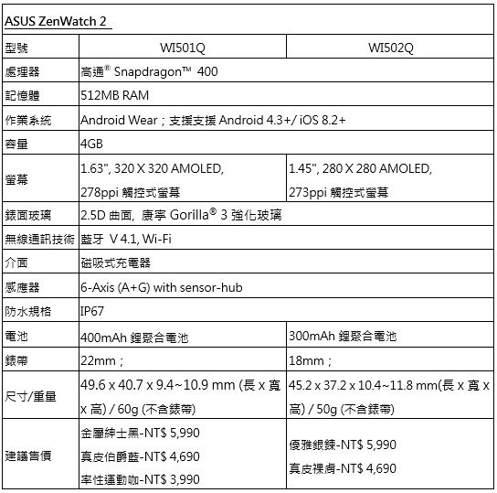 ZenWatch2
