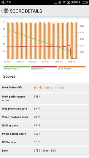 Screenshot_2016-03-31-19-36-13_com.futuremark.pcmark.android.benchmark