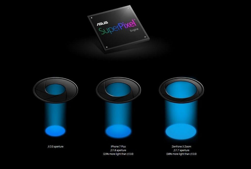 Zenfone 3 Zoom-07