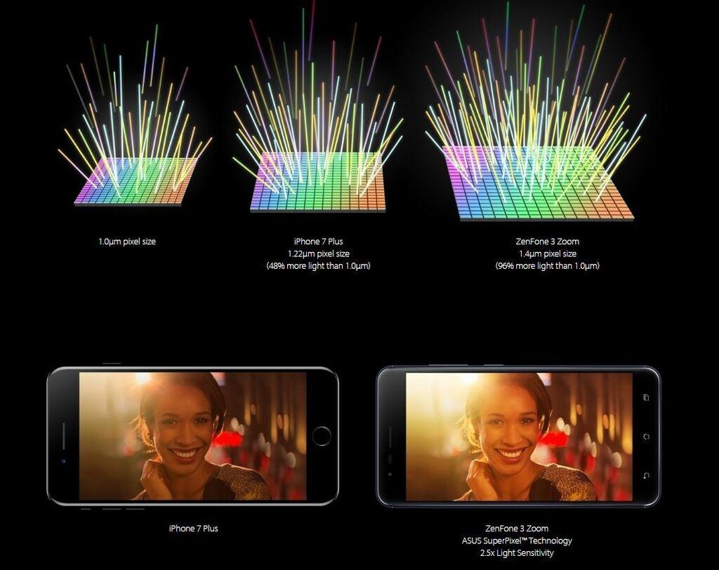 Zenfone 3 Zoom-08