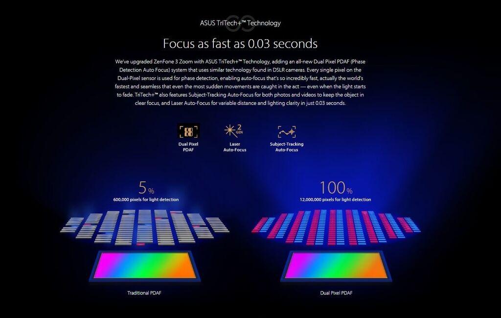 Zenfone 3 Zoom-09