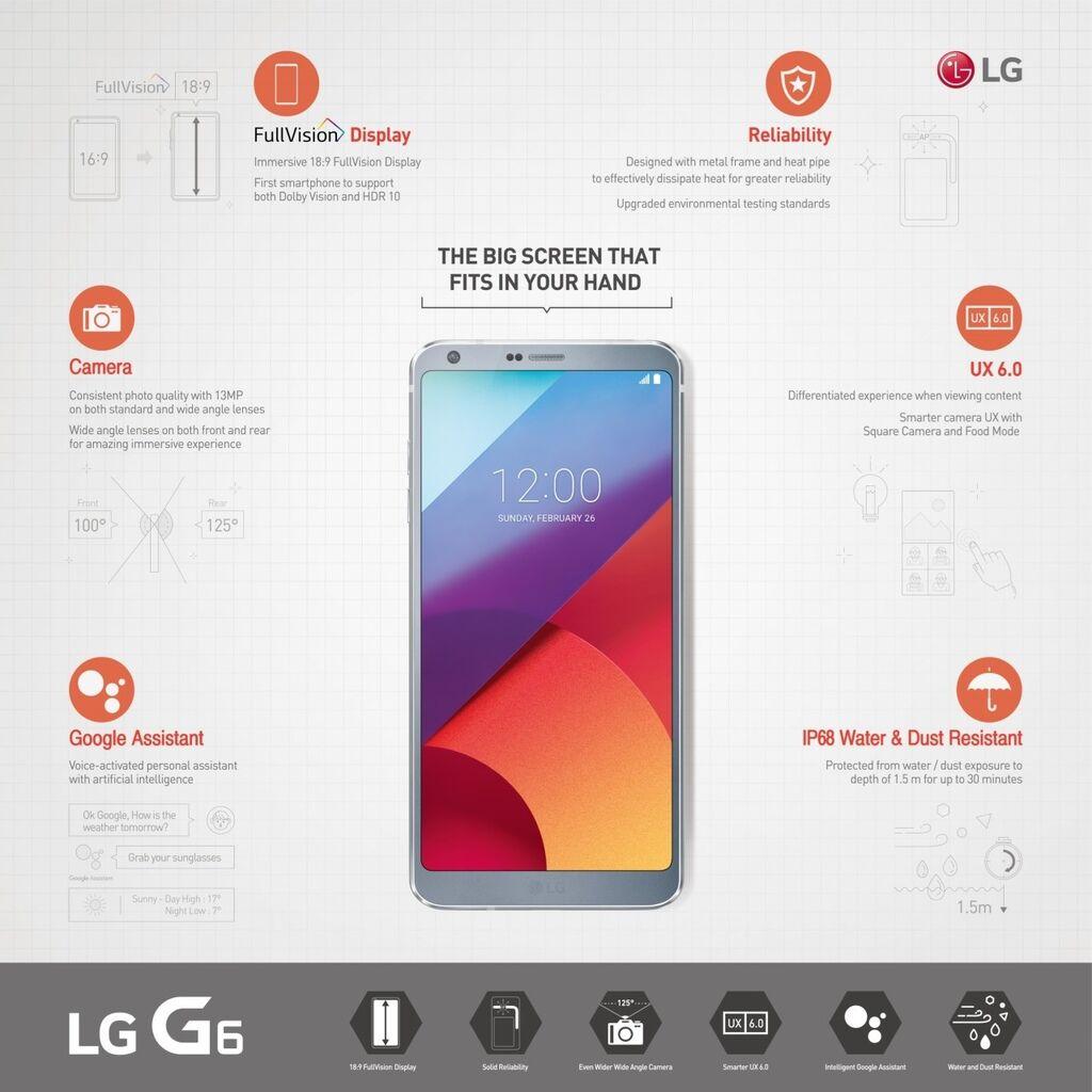 thumbnail_LG G6 Infographic