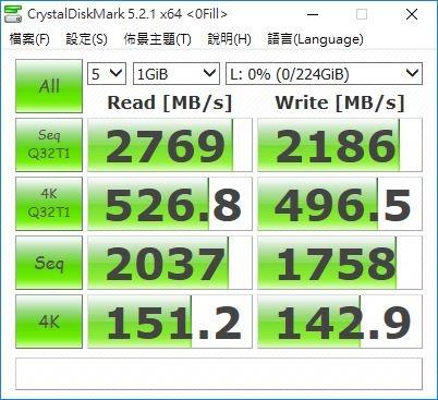 CDM-PCIESSD-0Fill