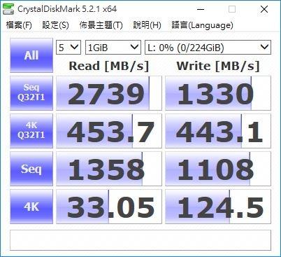 CDM-PCIESSD