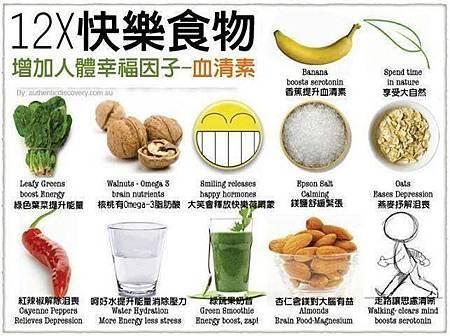 建康知識 讓人會快樂的食物