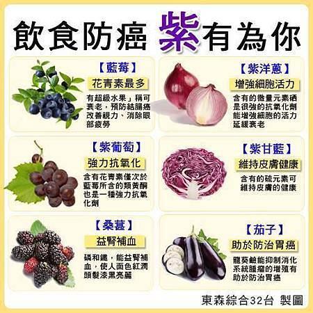 抗氧化的紫色蔬菜