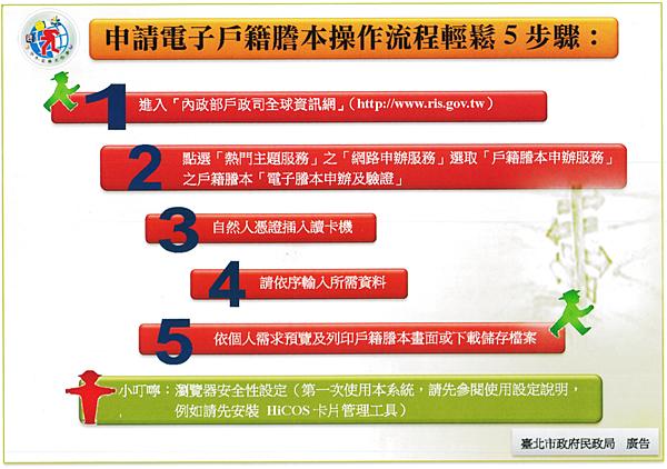 申請電子戶籍謄本輕鬆5步驟